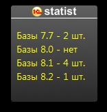 Statist 1C - Гаджет для боковой панели Windows 7 и Vista